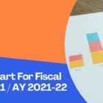 TDS Rate Chart For Fiscal Year 2020-21 / AY 2021-22